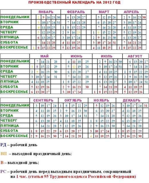 Календарь по определение пола ребенка ванги